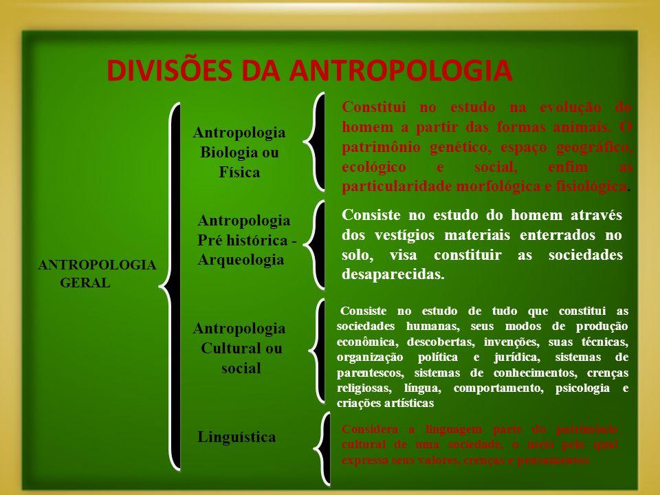 DIVISÕES DA ANTROPOLOGIA ANTROPOLOGIA GERAL Antropologia Biologia ou Física Antropologia Cultural ou social Consiste no estudo de tudo que constitui a