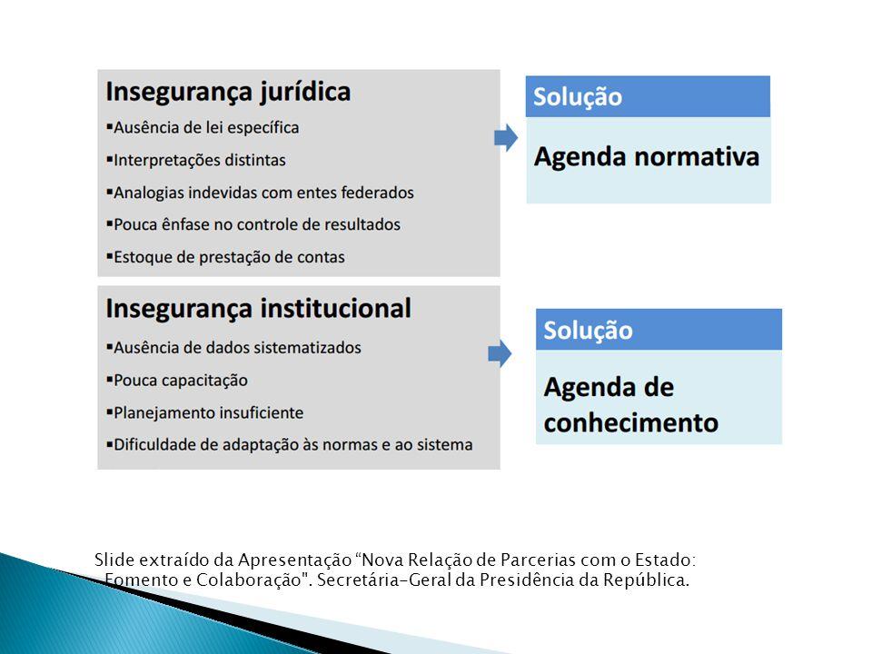 Slide extraído da Apresentação Nova Relação de Parcerias com o Estado: Fomento e Colaboração .