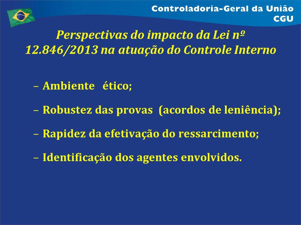 Perspectivas do impacto da Lei nº 12.846/2013 na atuação do Controle Interno –Ambiente ético; –Robustez das provas (acordos de leniência); –Rapidez da