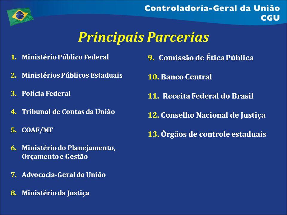 1.Ministério Público Federal 2.Ministérios Públicos Estaduais 3.Polícia Federal 4.Tribunal de Contas da União 5.COAF/MF 6.Ministério do Planejamento,