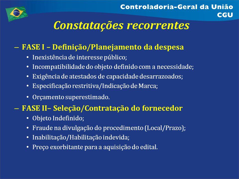 Constatações recorrentes – FASE I – Definição/Planejamento da despesa Inexistência de interesse público; Incompatibilidade do objeto definido com a ne