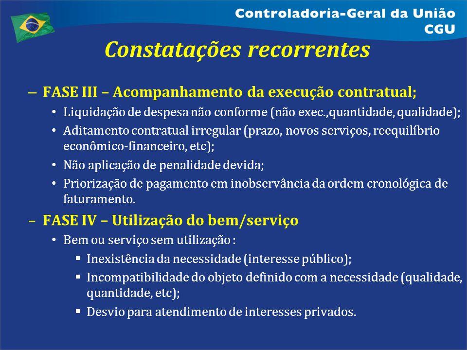 Constatações recorrentes – FASE III – Acompanhamento da execução contratual; Liquidação de despesa não conforme (não exec.,quantidade, qualidade); Adi