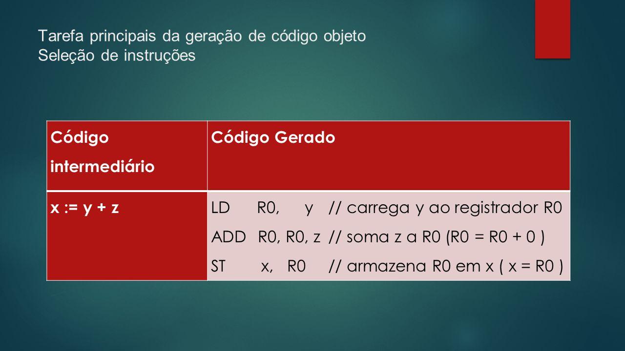 Tarefa principais da geração de código objeto Seleção de instruções Código intermediário Código Gerado x := y + z LD R0, y// carrega y ao registrador