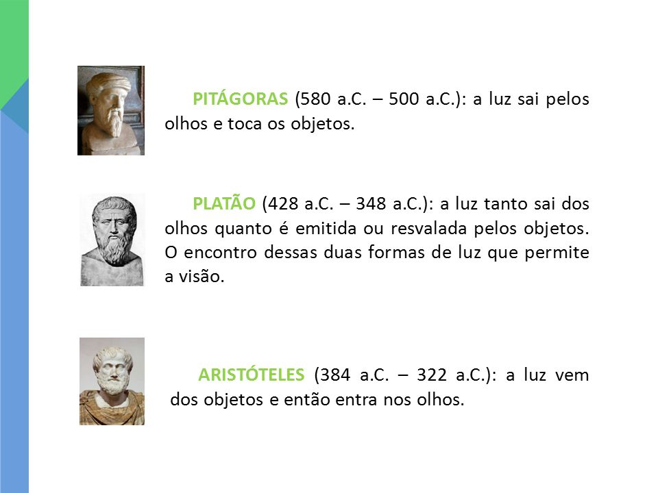 PITÁGORAS (580 a.C. – 500 a.C.): a luz sai pelos olhos e toca os objetos. PLATÃO (428 a.C. – 348 a.C.): a luz tanto sai dos olhos quanto é emitida ou
