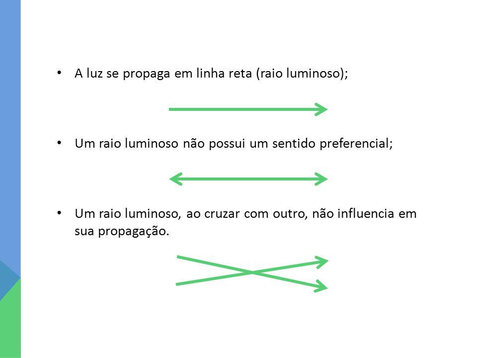 A luz se propaga em linha reta (raio luminoso); Um raio luminoso não possui um sentido preferencial; Um raio luminoso, ao cruzar com outro, não influencia em sua propagação.