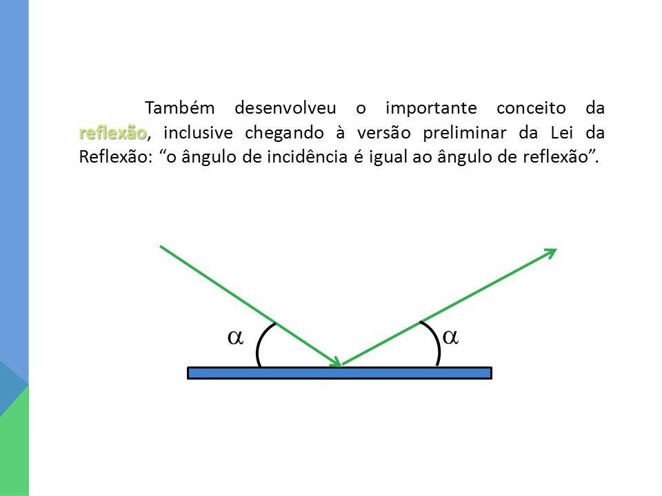 """reflexão Também desenvolveu o importante conceito da reflexão, inclusive chegando à versão preliminar da Lei da Reflexão: """"o ângulo de incidência é ig"""