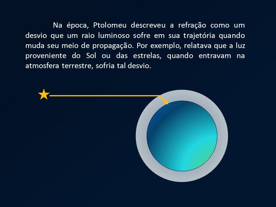 Na época, Ptolomeu descreveu a refração como um desvio que um raio luminoso sofre em sua trajetória quando muda seu meio de propagação.