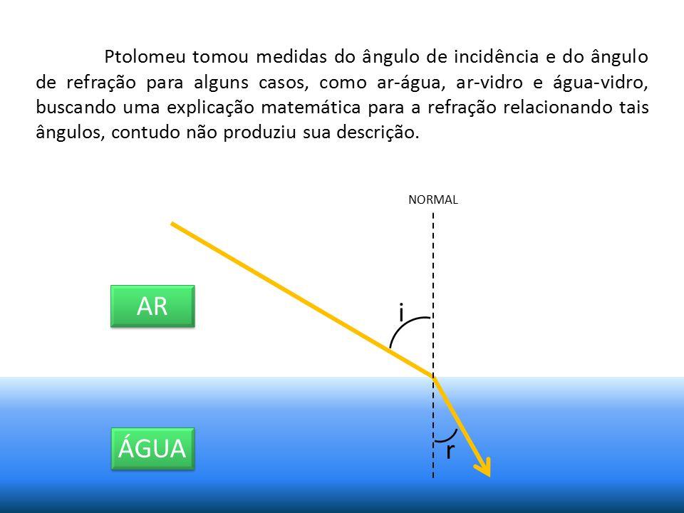 Ptolomeu tomou medidas do ângulo de incidência e do ângulo de refração para alguns casos, como ar-água, ar-vidro e água-vidro, buscando uma explicação matemática para a refração relacionando tais ângulos, contudo não produziu sua descrição.