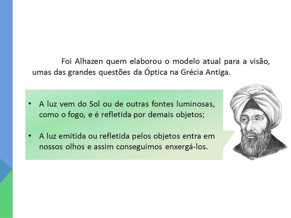 Foi Alhazen quem elaborou o modelo atual para a visão, umas das grandes questões da Óptica na Grécia Antiga. A luz vem do Sol ou de outras fontes lumi