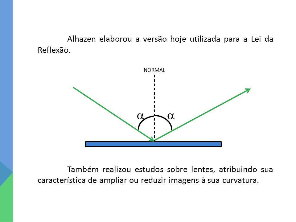 Alhazen elaborou a versão hoje utilizada para a Lei da Reflexão. Também realizou estudos sobre lentes, atribuindo sua característica de ampliar ou red
