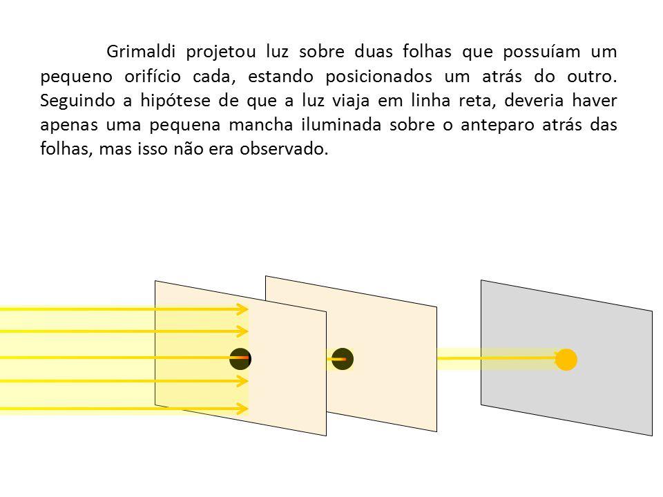Grimaldi projetou luz sobre duas folhas que possuíam um pequeno orifício cada, estando posicionados um atrás do outro.