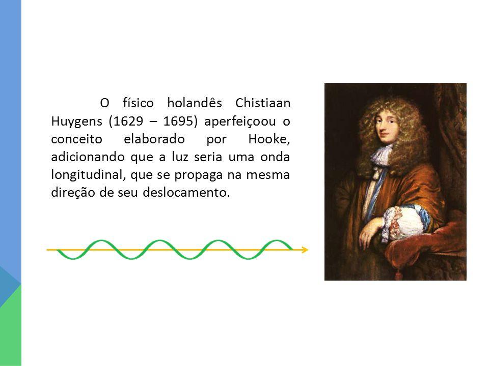 O físico holandês Chistiaan Huygens (1629 – 1695) aperfeiçoou o conceito elaborado por Hooke, adicionando que a luz seria uma onda longitudinal, que s