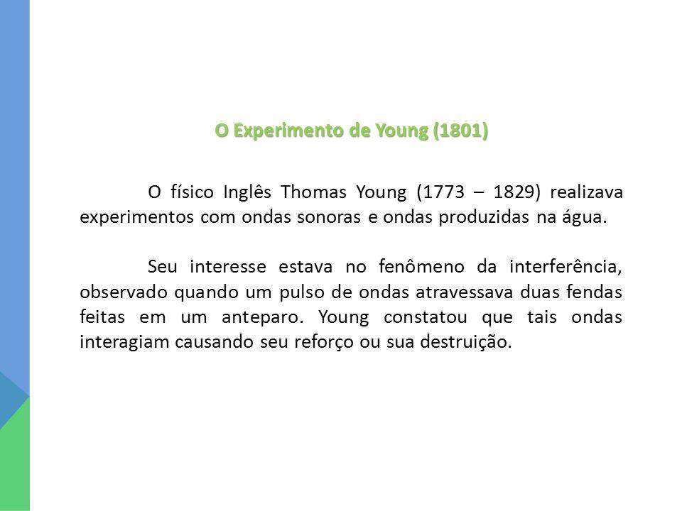 O Experimento de Young (1801) O físico Inglês Thomas Young (1773 – 1829) realizava experimentos com ondas sonoras e ondas produzidas na água. Seu inte