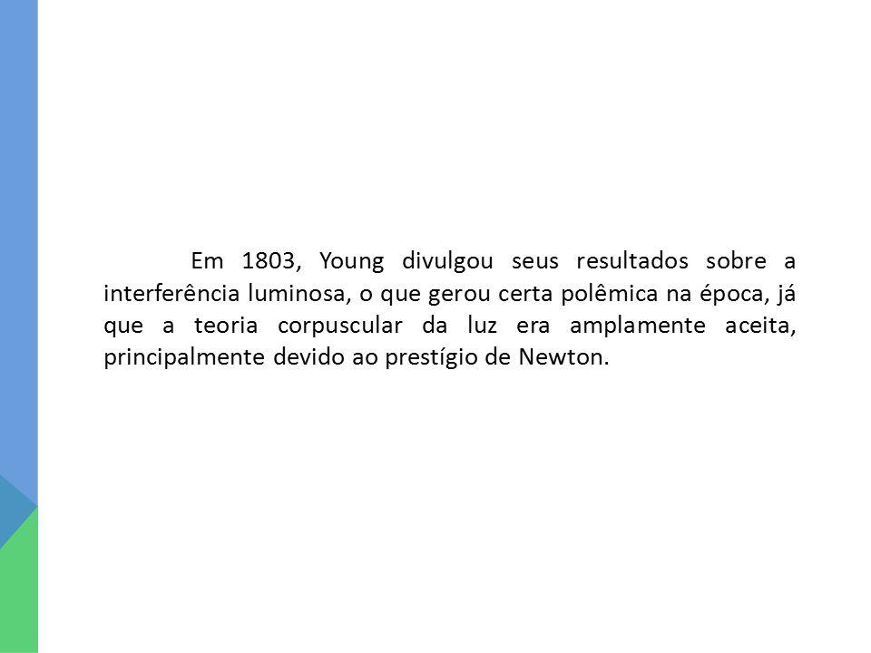 Em 1803, Young divulgou seus resultados sobre a interferência luminosa, o que gerou certa polêmica na época, já que a teoria corpuscular da luz era am
