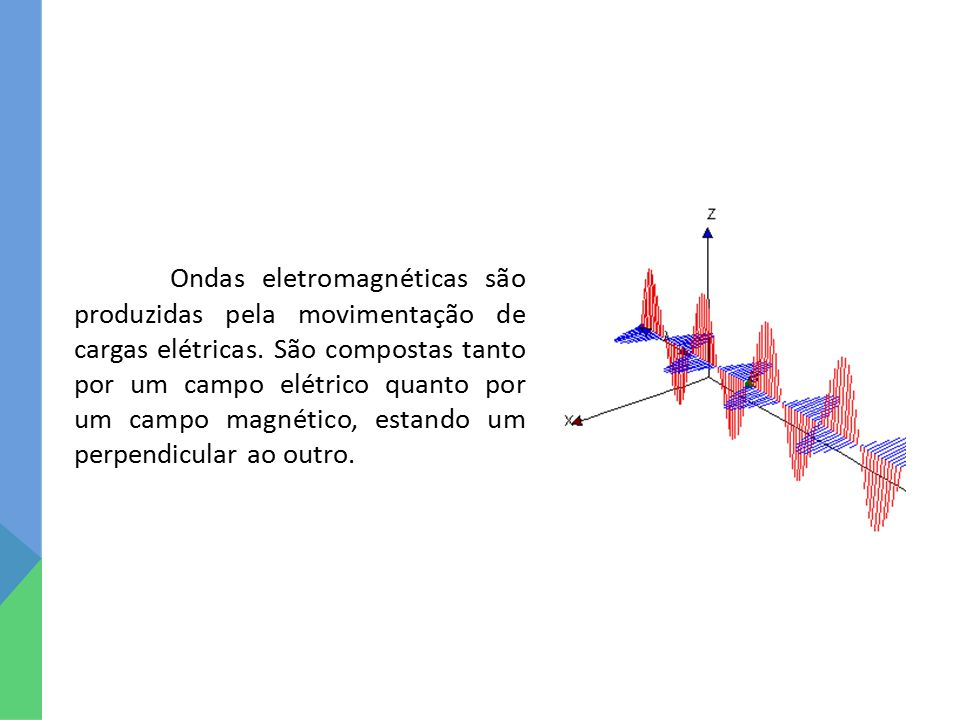 Ondas eletromagnéticas são produzidas pela movimentação de cargas elétricas. São compostas tanto por um campo elétrico quanto por um campo magnético,