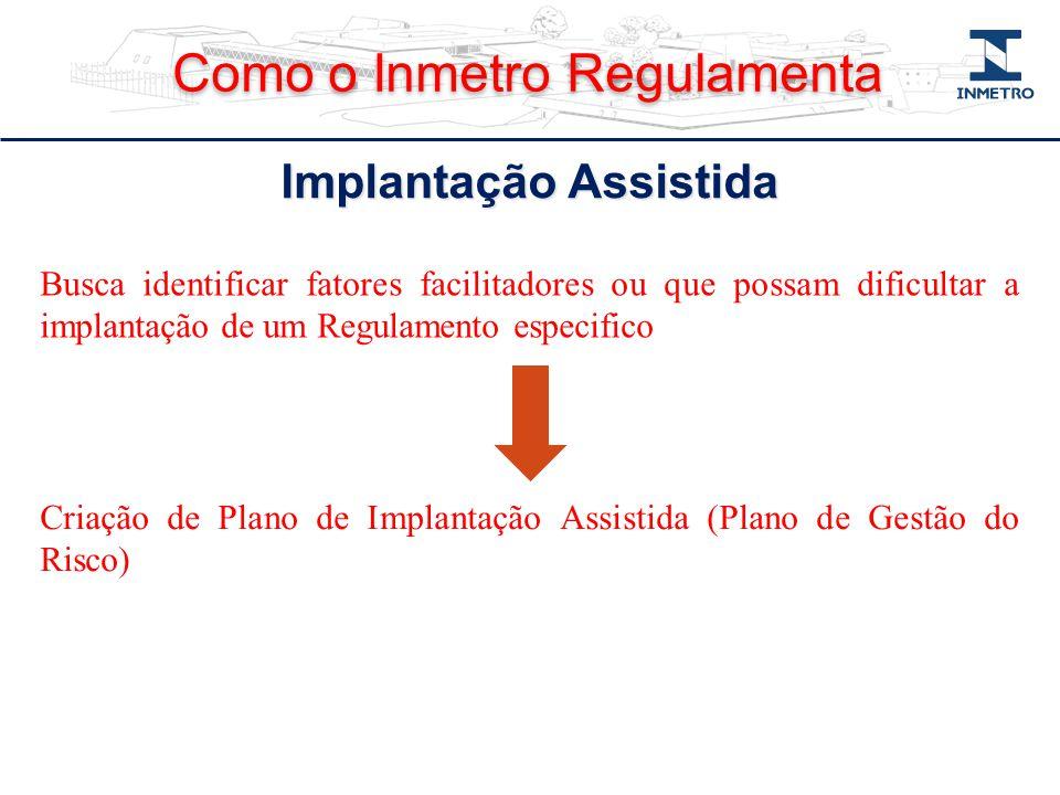 Implantação Assistida Como o Inmetro Regulamenta Busca identificar fatores facilitadores ou que possam dificultar a implantação de um Regulamento especifico Criação de Plano de Implantação Assistida (Plano de Gestão do Risco)