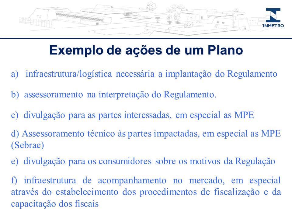 a)infraestrutura/logística necessária a implantac ̧ ão do Regulamento Exemplo de ações de um Plano b) assessoramento na interpretac ̧ ão do Regulamento.
