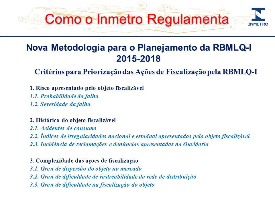Critérios para Priorização das Ações de Fiscalização pela RBMLQ-I 1. Risco apresentado pelo objeto fiscalizável 1.1. Probabilidade da falha 1.2. Sever