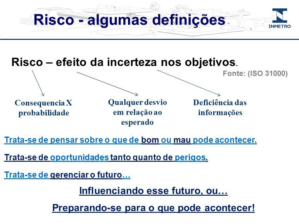 Risco - algumas definições Risco – efeito da incerteza nos objetivos. Fonte: (ISO 31000) Consequencia X probabilidade Deficiência das informações bomm
