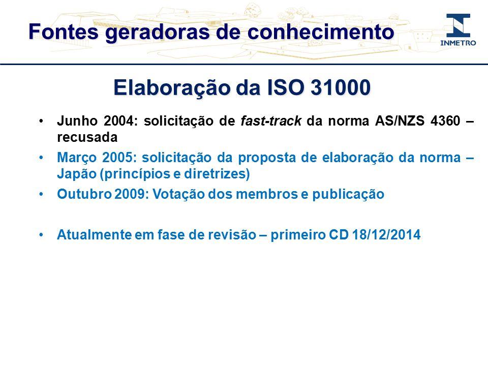 Elaboração da ISO 31000 Junho 2004: solicitação de fast-track da norma AS/NZS 4360 – recusada Março 2005: solicitação da proposta de elaboração da norma – Japão (princípios e diretrizes) Outubro 2009: Votação dos membros e publicação Atualmente em fase de revisão – primeiro CD 18/12/2014 Fontes geradoras de conhecimento
