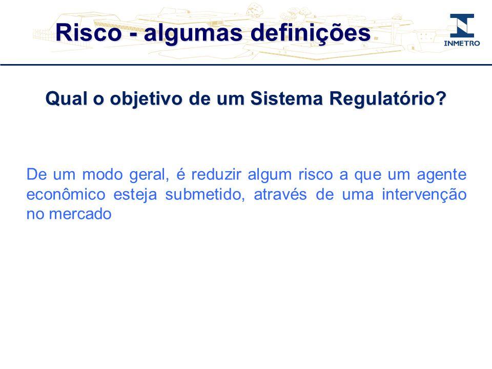 UNECE GRM – Modelo de Referência para Gestão de Riscos em Sistemas Regulatórios 2012 Fontes geradoras de conhecimento http://www.unece.org/trade/wp6/riskmanagement.html