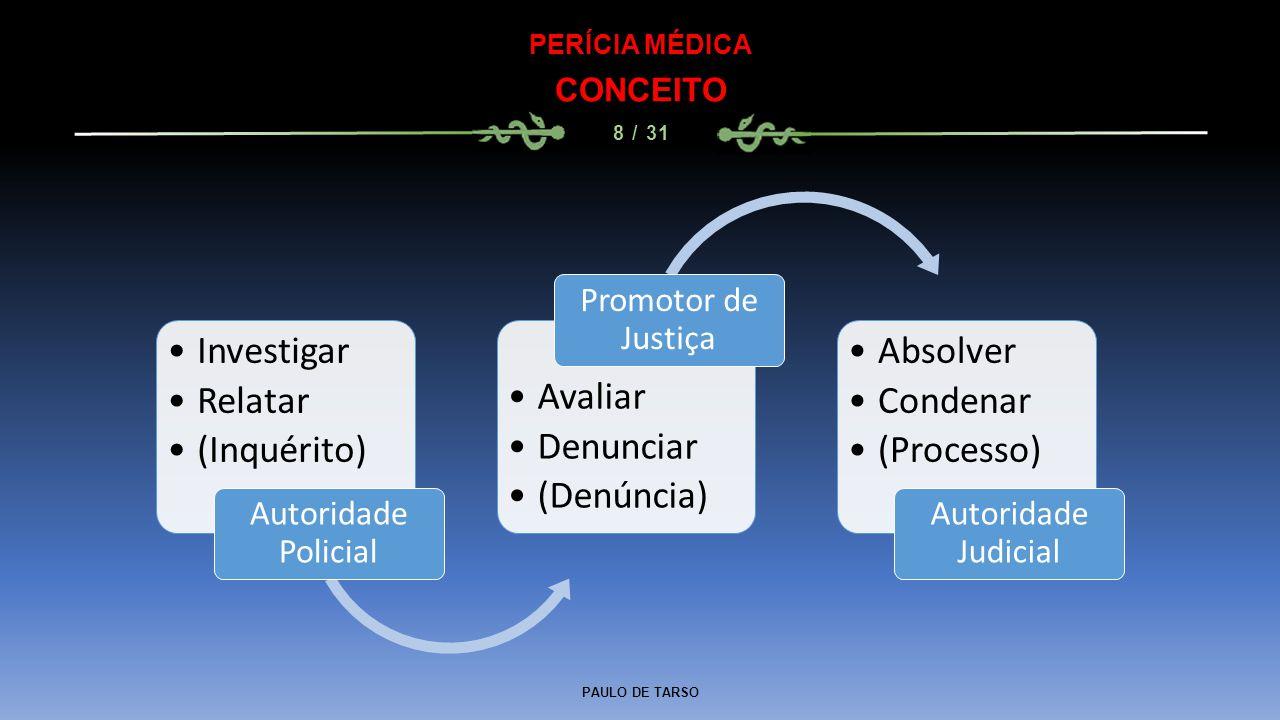 PAULO DE TARSO PERÍCIA MÉDICA CONCEITO 8 / 31 Investigar Relatar (Inquérito) Autoridade Policial Avaliar Denunciar (Denúncia) Promotor de Justiça Abso