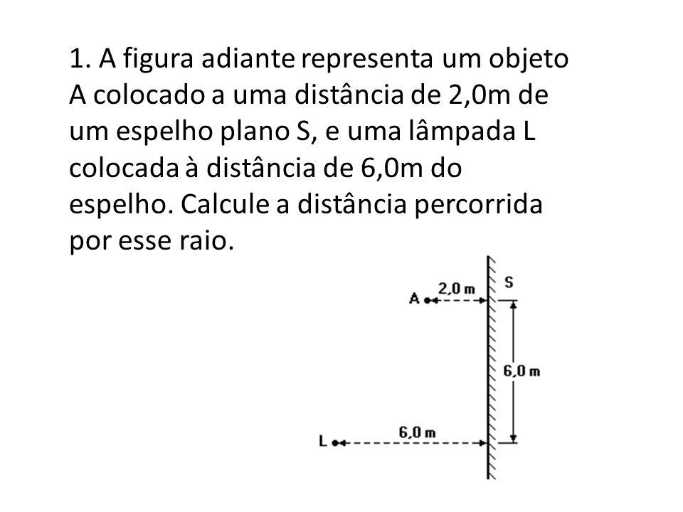 1. A figura adiante representa um objeto A colocado a uma distância de 2,0m de um espelho plano S, e uma lâmpada L colocada à distância de 6,0m do esp