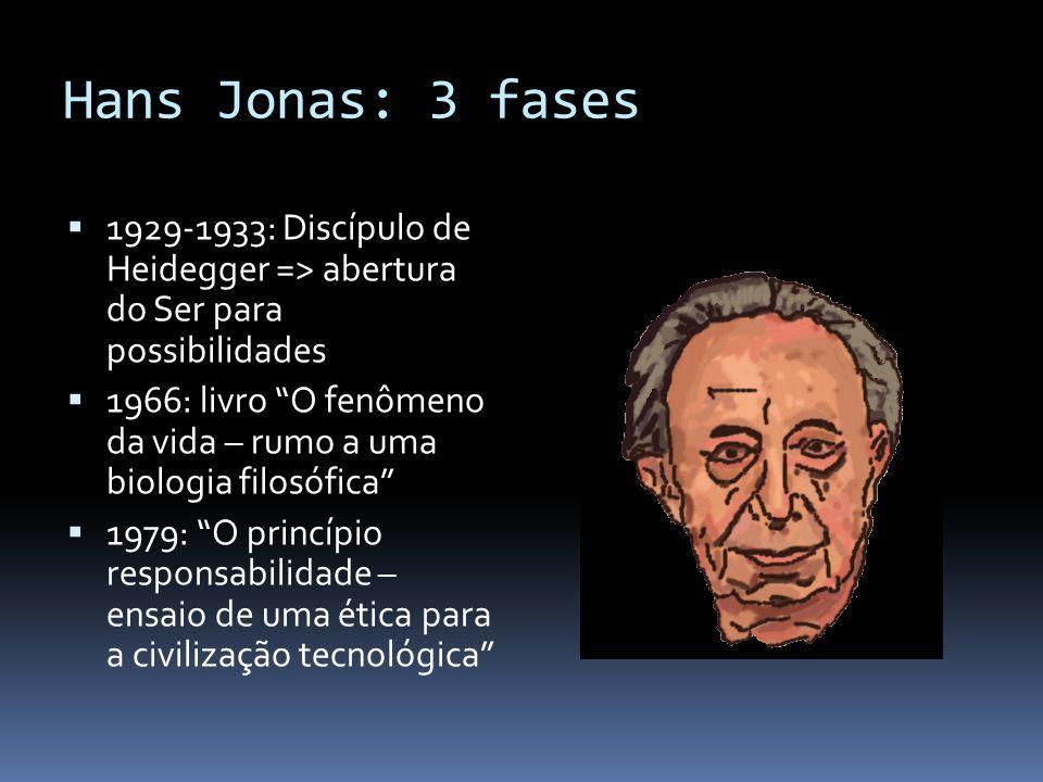 """Hans Jonas: 3 fases  1929-1933: Discípulo de Heidegger => abertura do Ser para possibilidades  1966: livro """"O fenômeno da vida – rumo a uma biologia"""