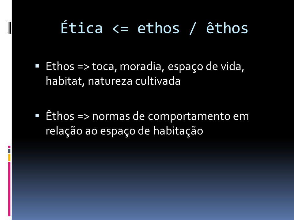  Ethos => toca, moradia, espaço de vida, habitat, natureza cultivada  Êthos => normas de comportamento em relação ao espaço de habitação Ética <= et