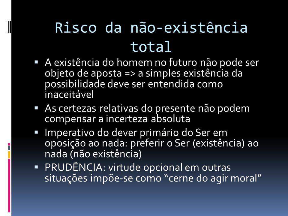 Risco da não-existência total  A existência do homem no futuro não pode ser objeto de aposta => a simples existência da possibilidade deve ser entend