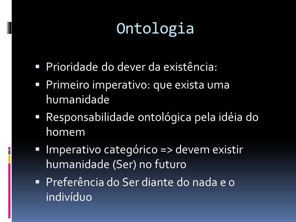 Ontologia  Prioridade do dever da existência:  Primeiro imperativo: que exista uma humanidade  Responsabilidade ontológica pela idéia do homem  Im