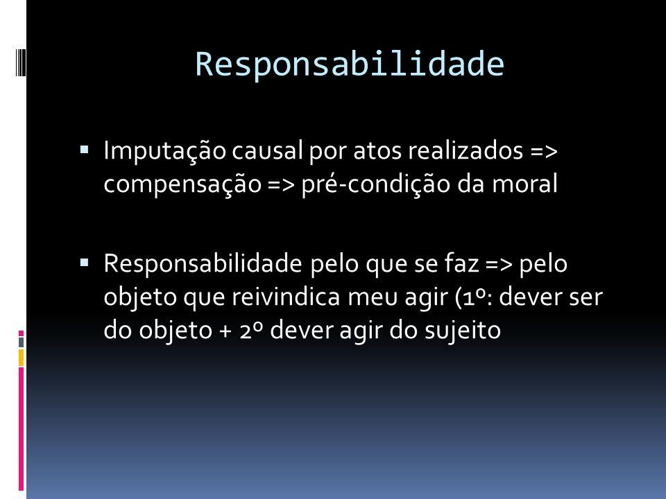 Responsabilidade  Imputação causal por atos realizados => compensação => pré-condição da moral  Responsabilidade pelo que se faz => pelo objeto que