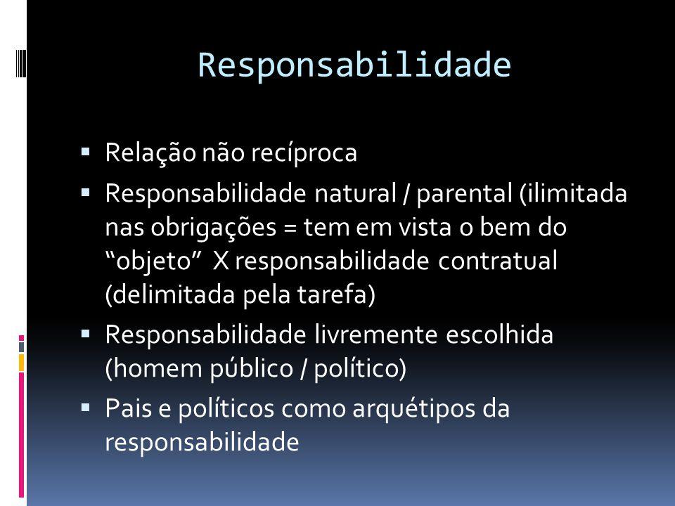 """Responsabilidade  Relação não recíproca  Responsabilidade natural / parental (ilimitada nas obrigações = tem em vista o bem do """"objeto"""" X responsabi"""