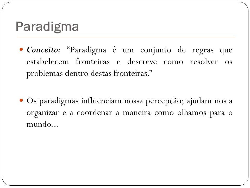 """Conceito: """"Paradigma é um conjunto de regras que estabelecem fronteiras e descreve como resolver os problemas dentro destas fronteiras."""" Os paradigmas"""