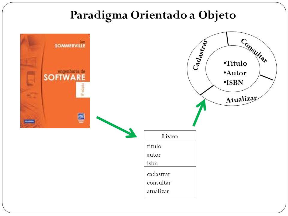Titulo Autor ISBN Cadastrar Consultar Atualizar Livro titulo autor isbn cadastrar consultar atualizar Paradigma Orientado a Objeto