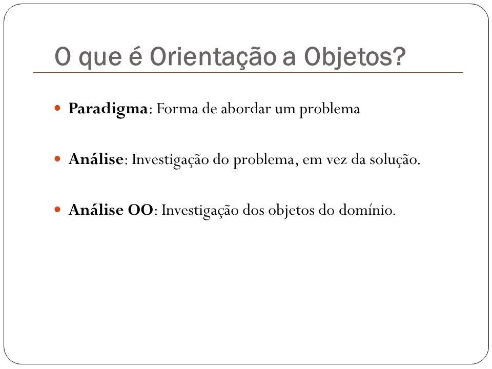 O que é Orientação a Objetos? Paradigma: Forma de abordar um problema Análise: Investigação do problema, em vez da solução. Análise OO: Investigação d
