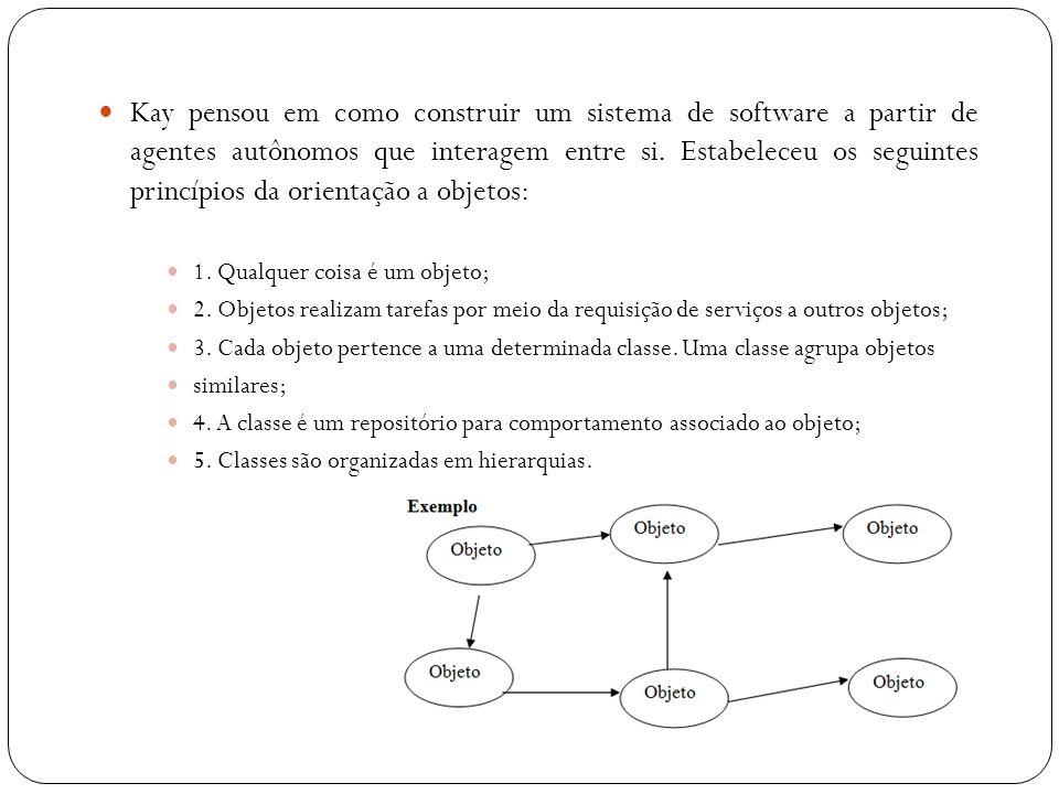 Kay pensou em como construir um sistema de software a partir de agentes autônomos que interagem entre si. Estabeleceu os seguintes princípios da orien