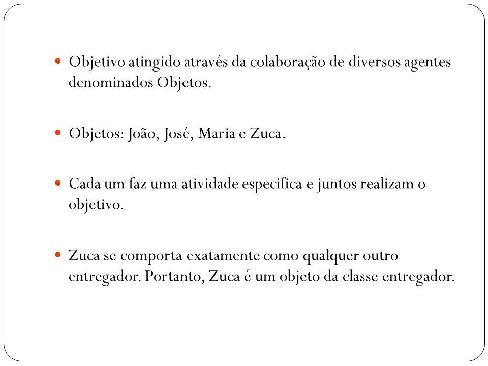Objetivo atingido através da colaboração de diversos agentes denominados Objetos. Objetos: João, José, Maria e Zuca. Cada um faz uma atividade especif