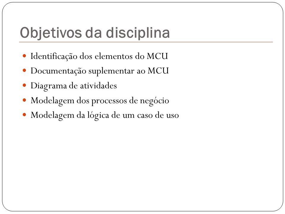 Objetivos da disciplina Identificação dos elementos do MCU Documentação suplementar ao MCU Diagrama de atividades Modelagem dos processos de negócio M
