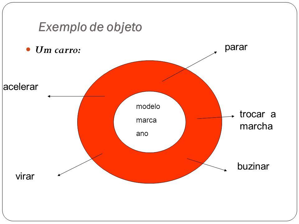 Exemplo de objeto Um carro: parar trocar a marcha acelerar buzinar virar modelo marca ano