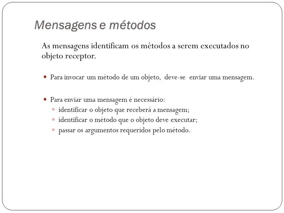Mensagens e métodos As mensagens identificam os métodos a serem executados no objeto receptor. Para invocar um método de um objeto, deve-se enviar uma