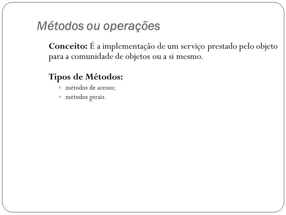 Métodos ou operações Conceito: É a implementação de um serviço prestado pelo objeto para a comunidade de objetos ou a si mesmo. Tipos de Métodos: méto