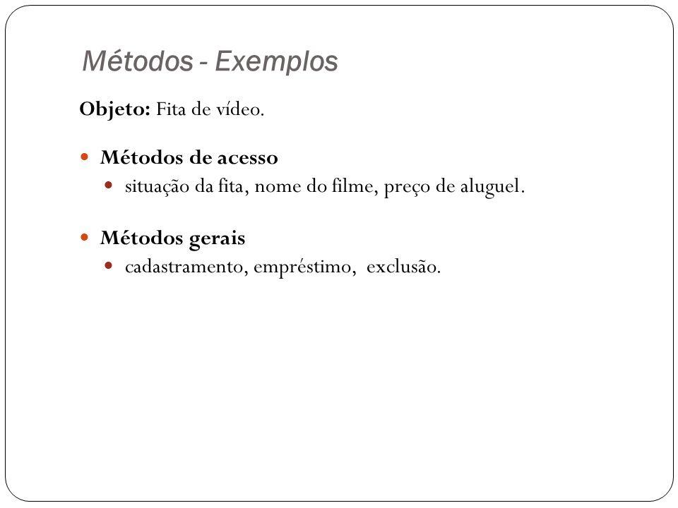 Métodos - Exemplos Objeto: Fita de vídeo. Métodos de acesso situação da fita, nome do filme, preço de aluguel. Métodos gerais cadastramento, empréstim
