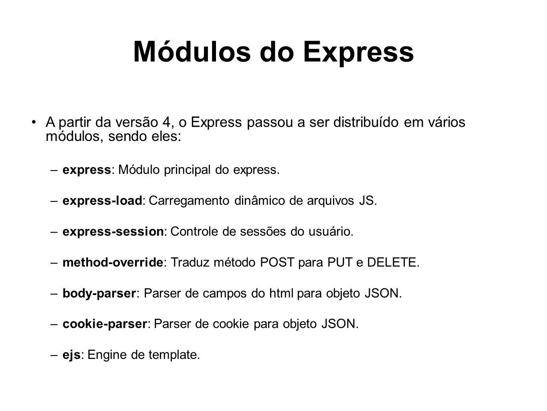 Módulos do Express A partir da versão 4, o Express passou a ser distribuído em vários módulos, sendo eles: –express: Módulo principal do express. –exp