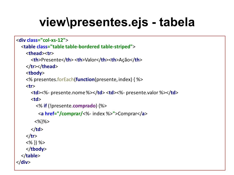 view\presentes.ejs - tabela Presente Valor Ação