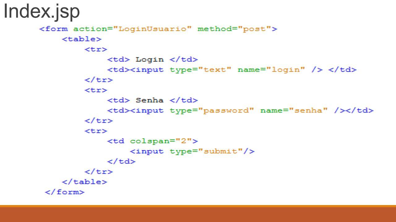 Execução Execute o projeto e fazendo login com o usuário que você registrou.