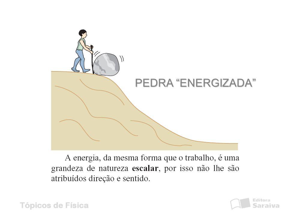 """PEDRA """"ENERGIZADA"""""""