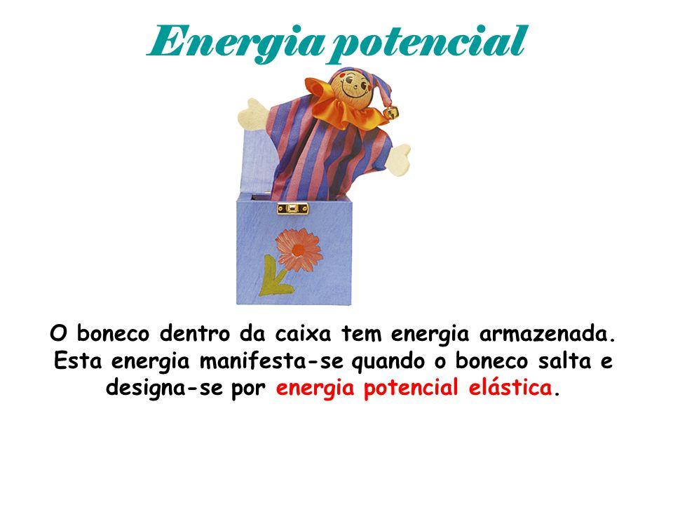 Energia potencial O boneco dentro da caixa tem energia armazenada. Esta energia manifesta-se quando o boneco salta e designa-se por energia potencial