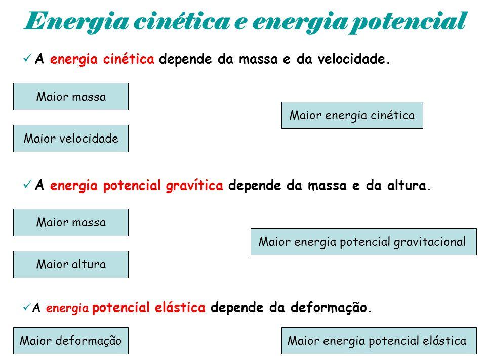 Energia cinética e energia potencial A energia cinética depende da massa e da velocidade. Maior massa Maior velocidade Maior energia cinética A energi
