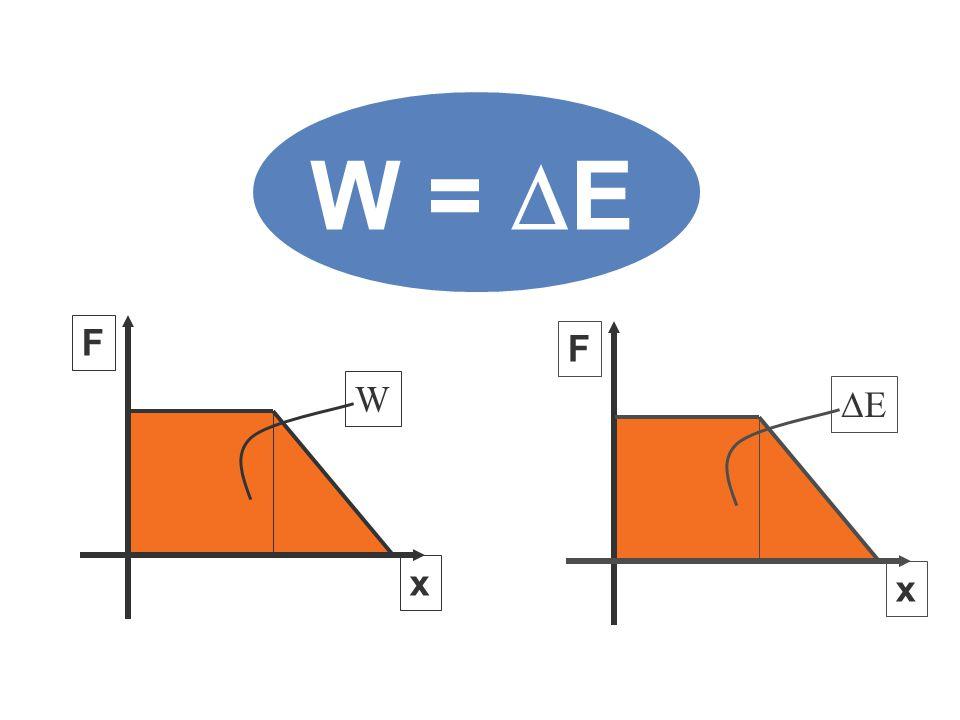 W =  E F x EE F x W